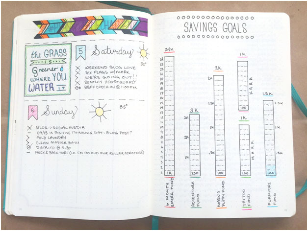 Bullet Journal Sample